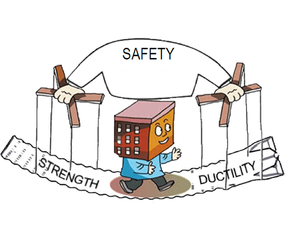 ductility-is-safety