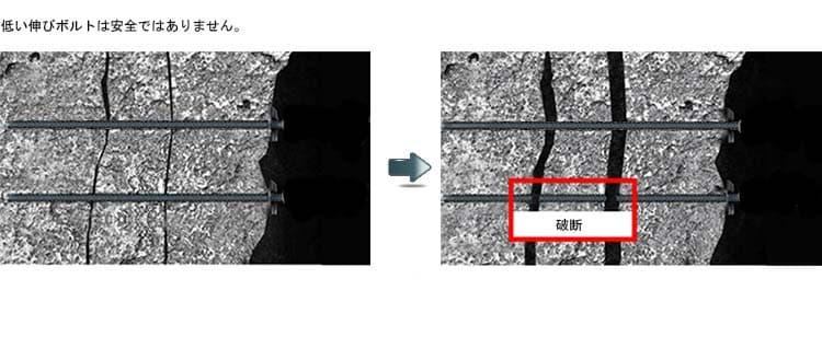 low-elongation-bolt-is-not-safe